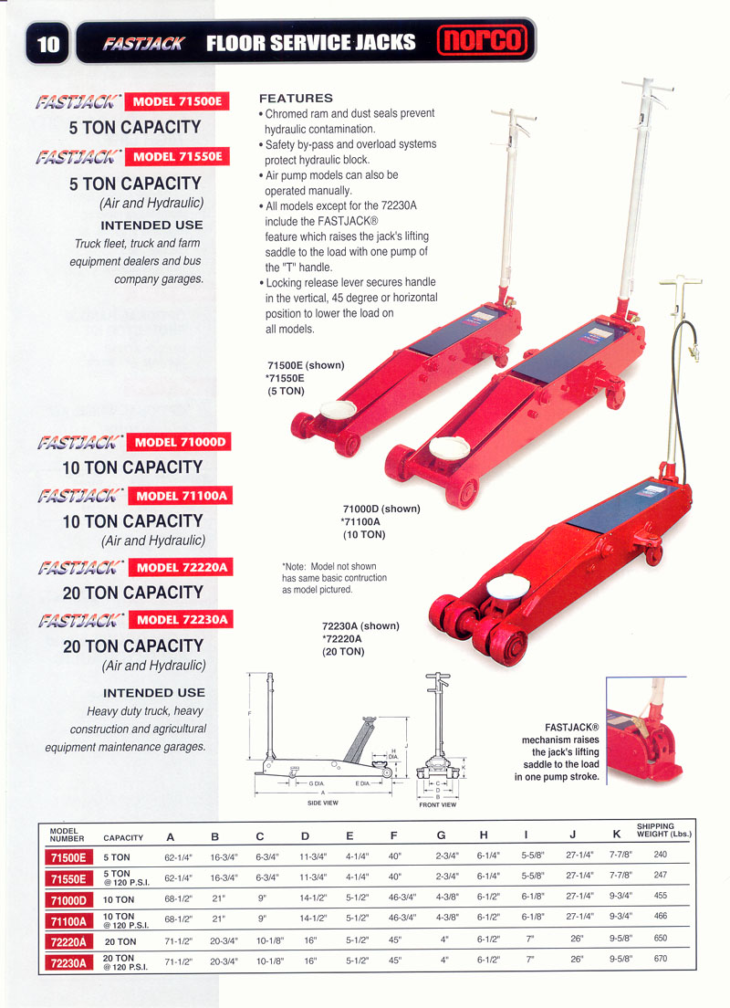 Hyjacks Com Floor Jacks Specs Amp Prices Page H22 Htm